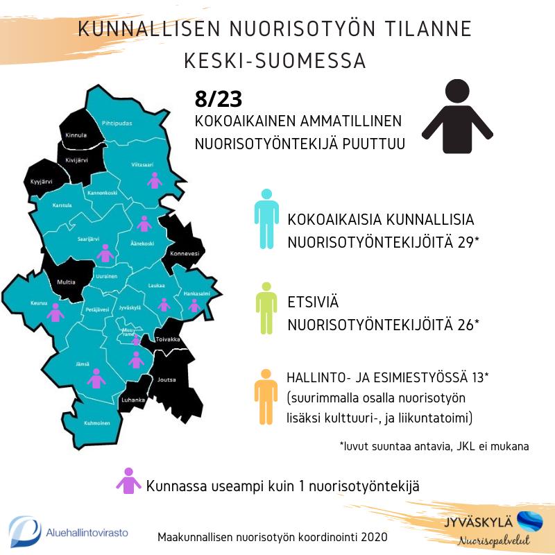 Kunnallisen nuorisotyön tilanne Keski-Suomessa. 8/23 kokoaikainen ammattillinen nuorisotyöntekijä puuttuu. Kokoaikaisia kunnallisia nuorisotyöntekijöitä 29.